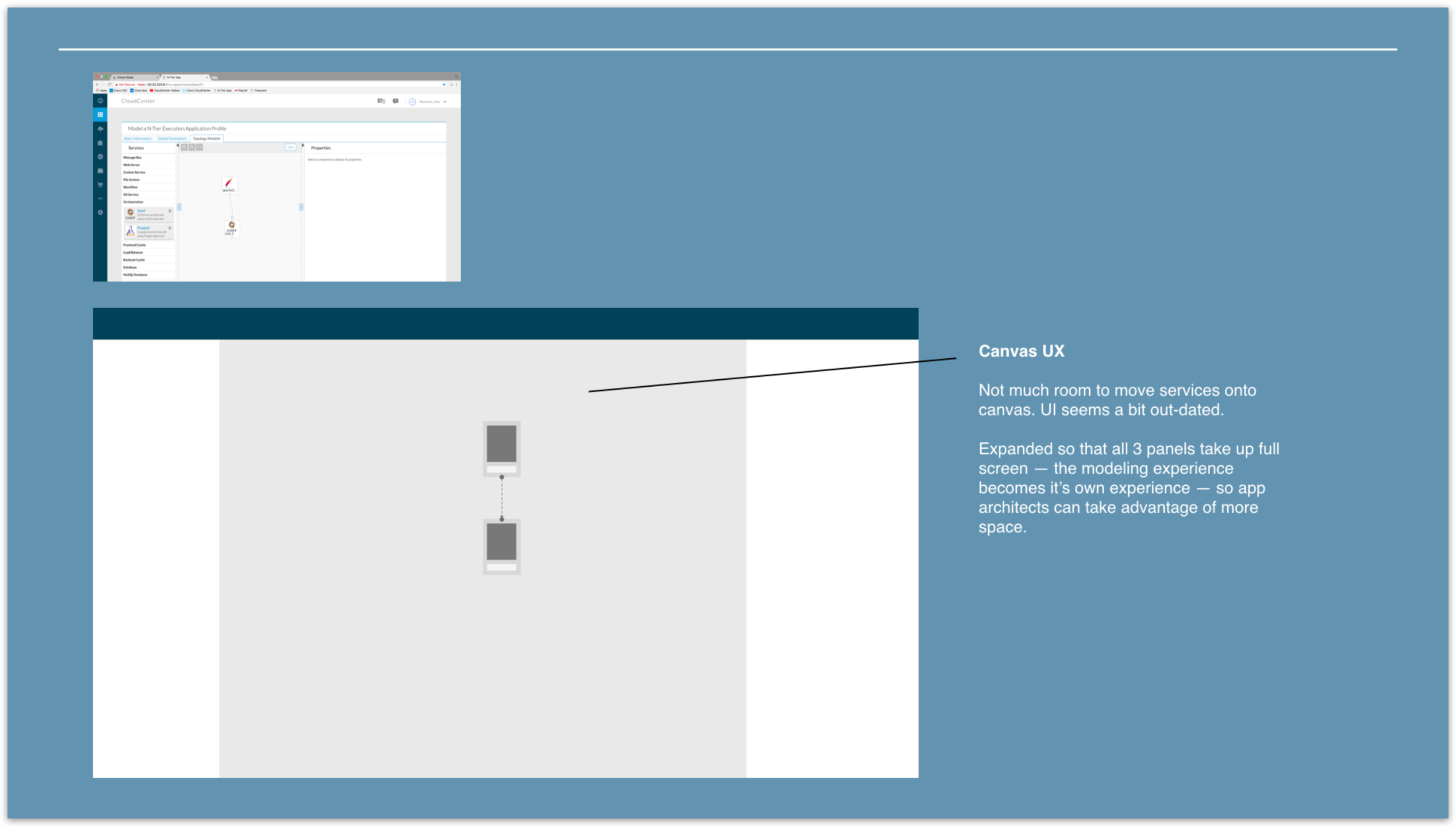 There was not much room to move services onto canvas. The 3 panel layout could be expanded to take the full screen, allowing app architects to take advantage of more space.