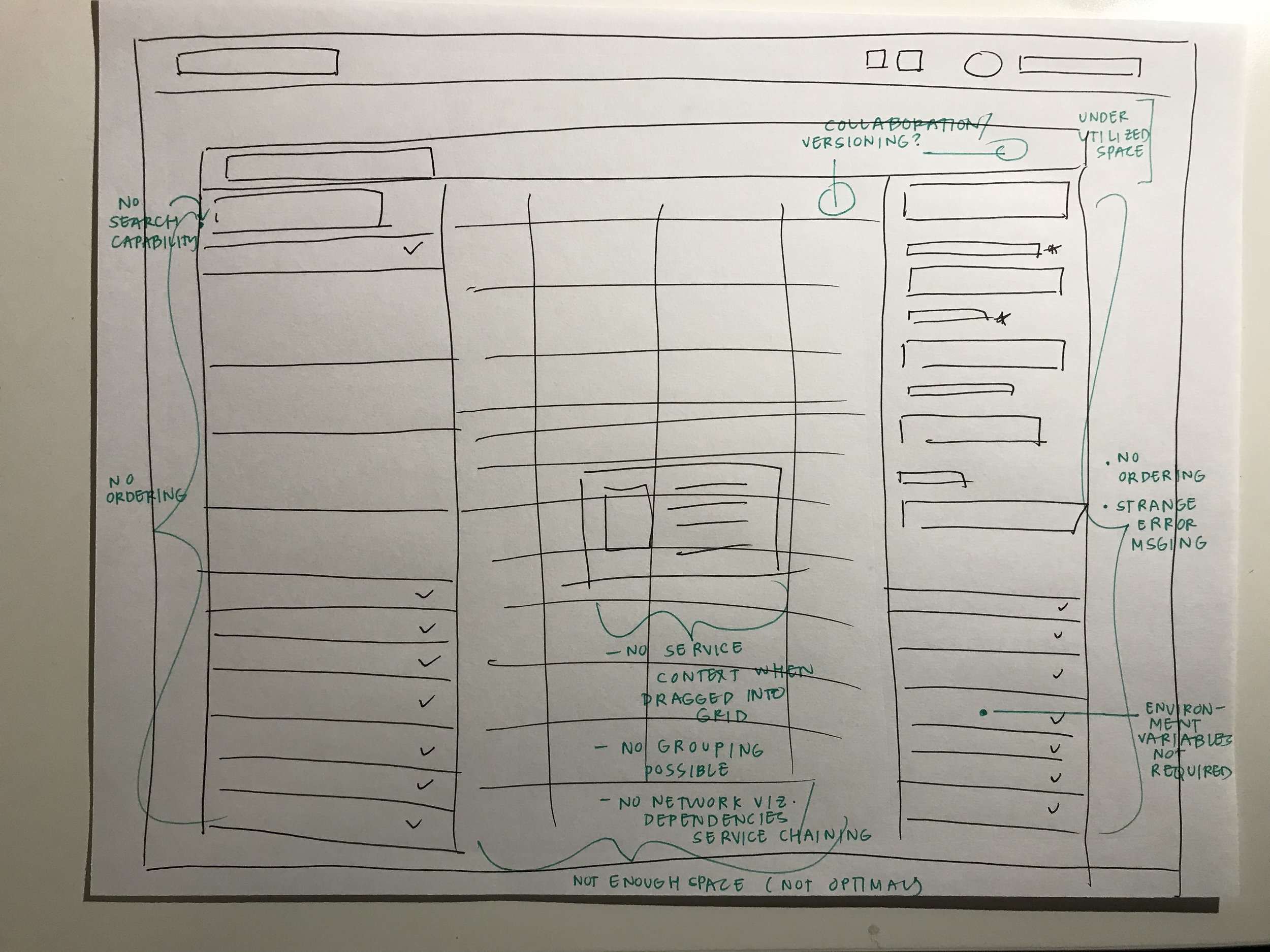 A visualization of where key frustrations were located on the existing App Modeler screen.