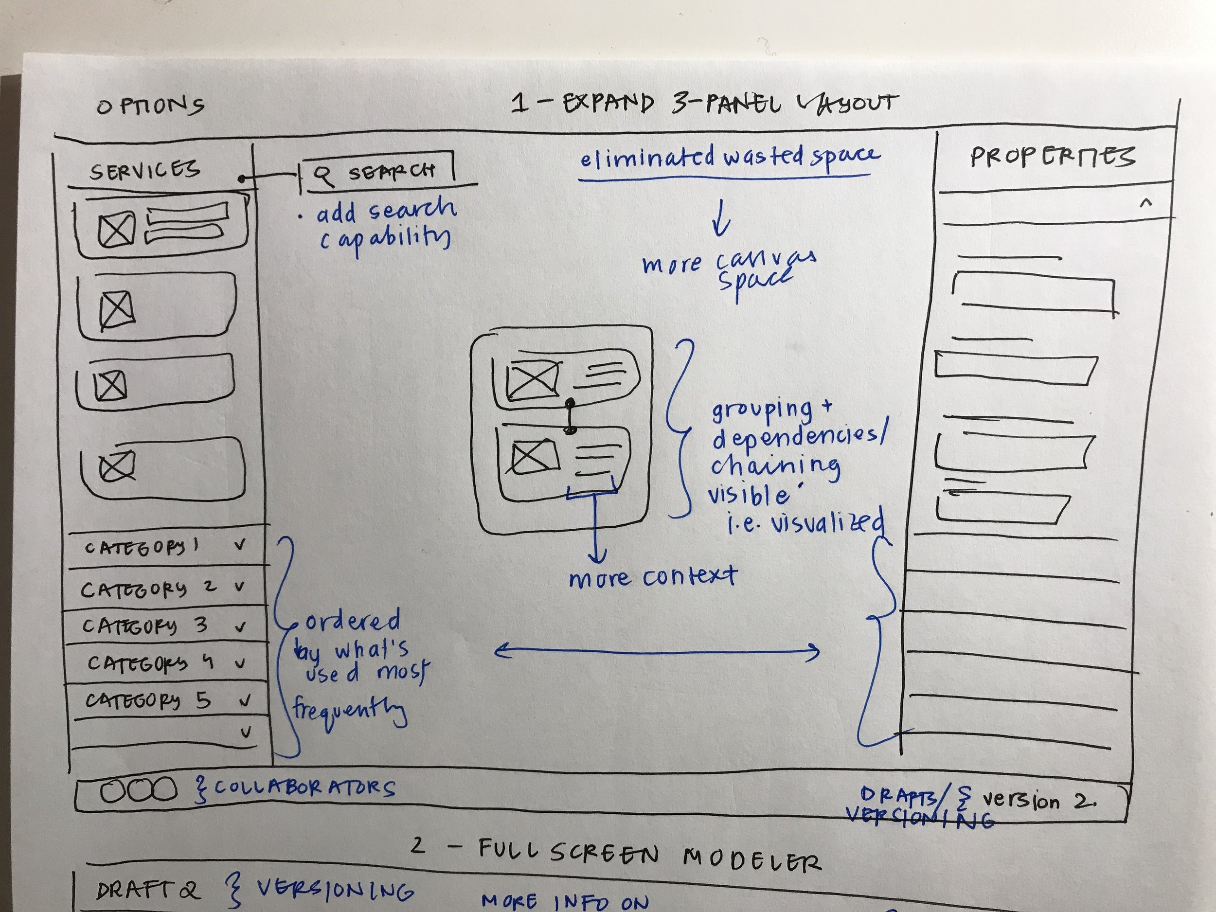 App Modeler Layout Option 1 (3 panel layout)