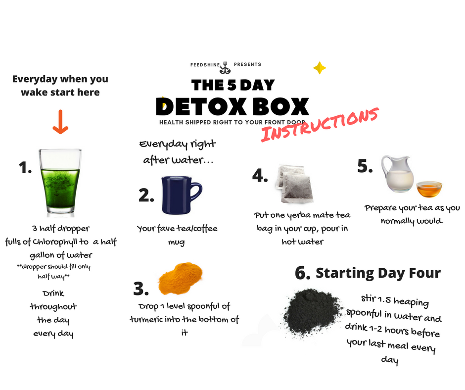 Detox Box Instructions-2.png