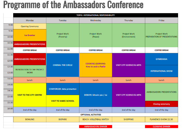 Example Conference Itinerary