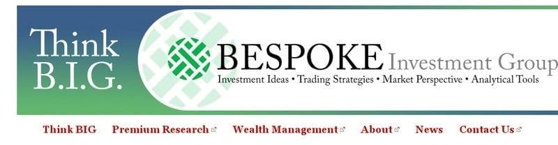 bespokeinvest.com-investment-management-investment-models.jpg