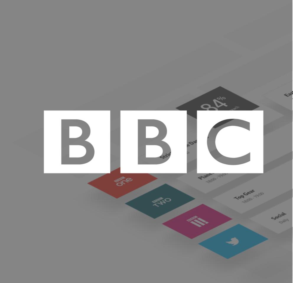 BBC ArchiveSearch -