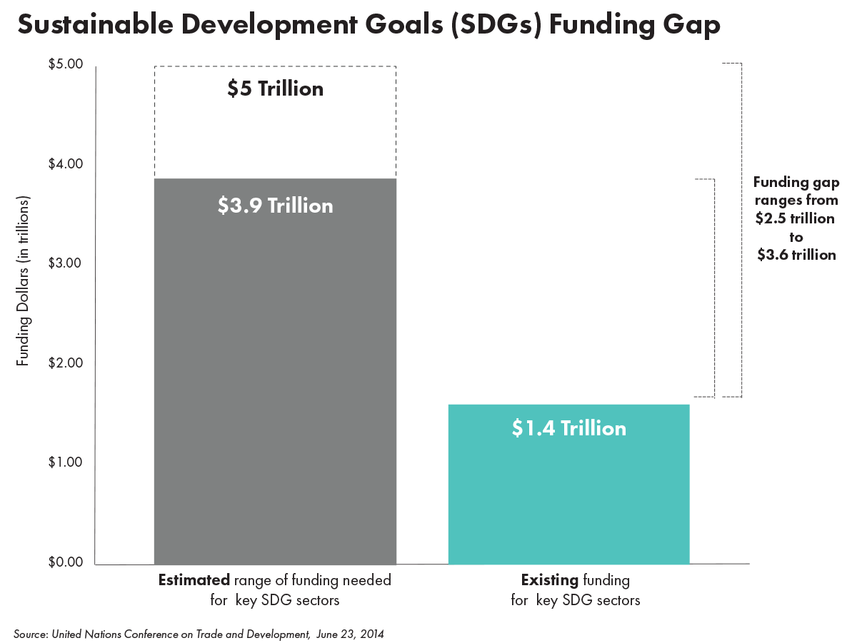 SDGs Graphic 3.png