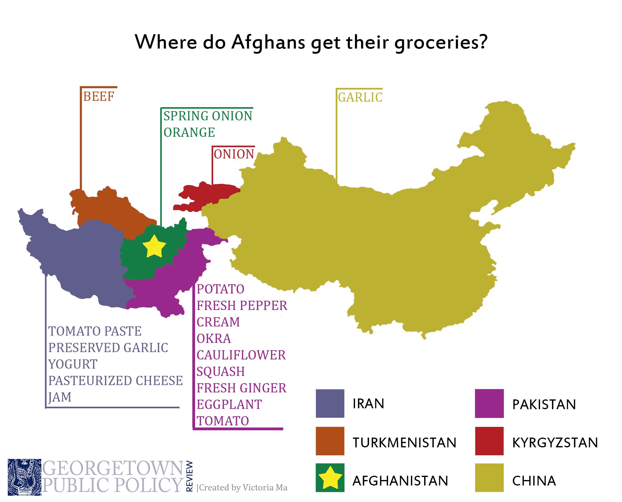 Afghans-groceries.png