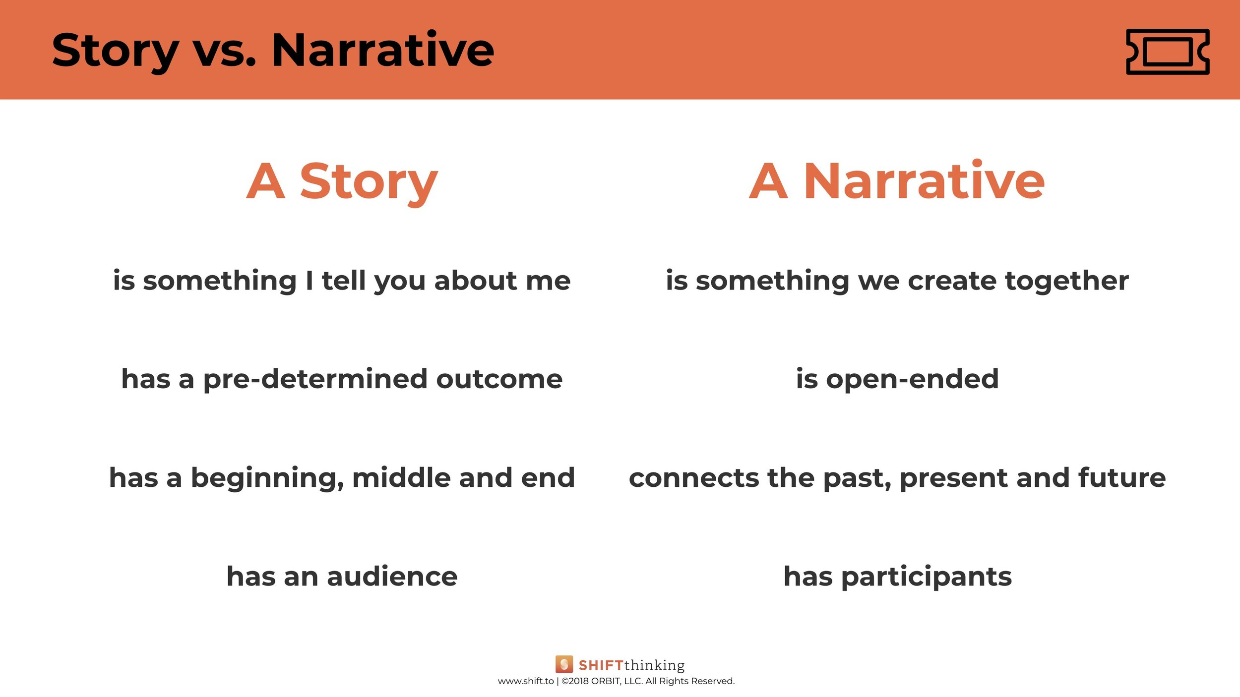 Worksheet: Story vs Narrative