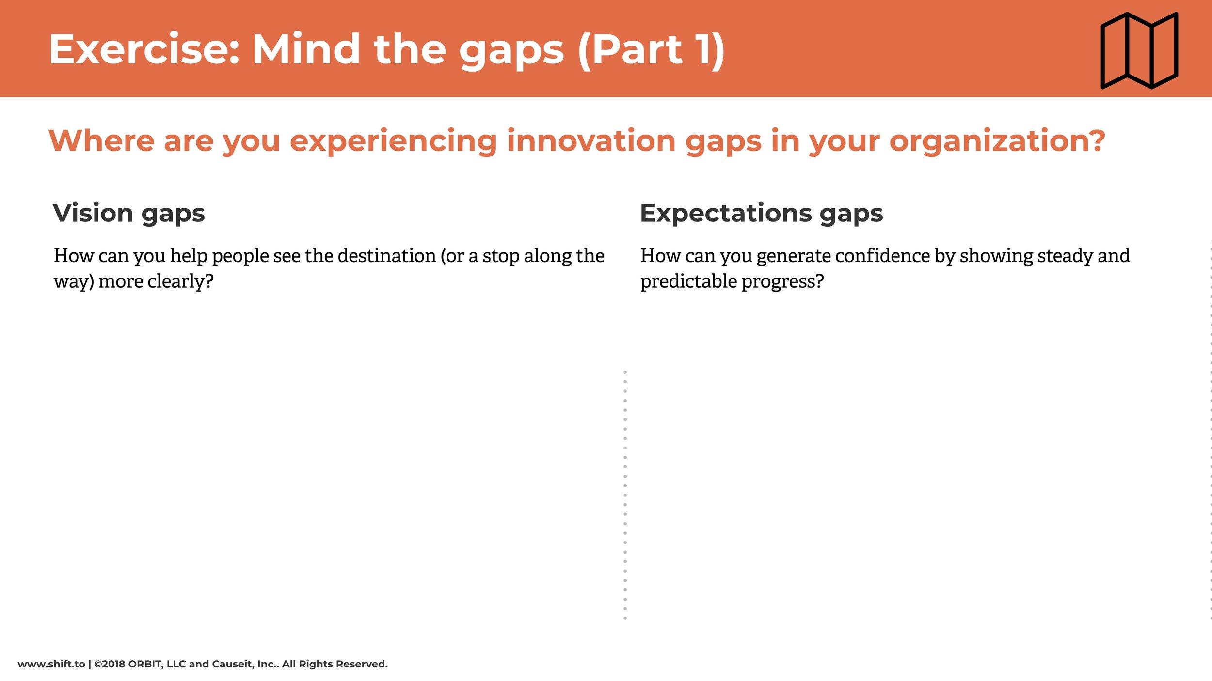 Mind the Gaps part 1