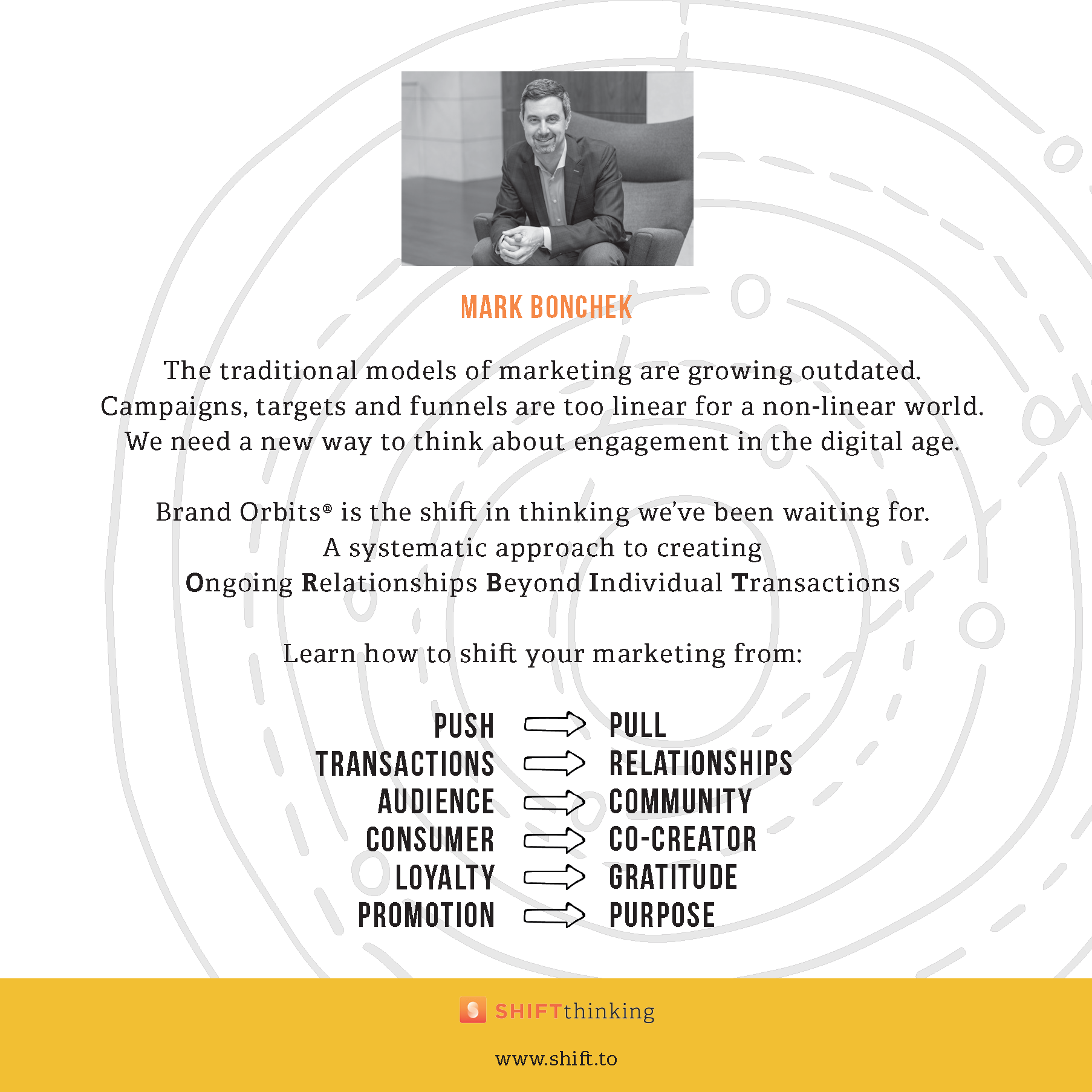 Brand Orbits - Mark Bonchek - September 2019_Page_64.png