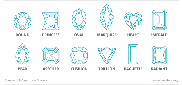 diamond-shapes-600x280.jpg