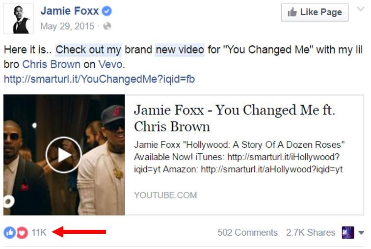 11,000 likes, 502 comments, and 2.7k shares.       Jamie Foxx  can get away with it!