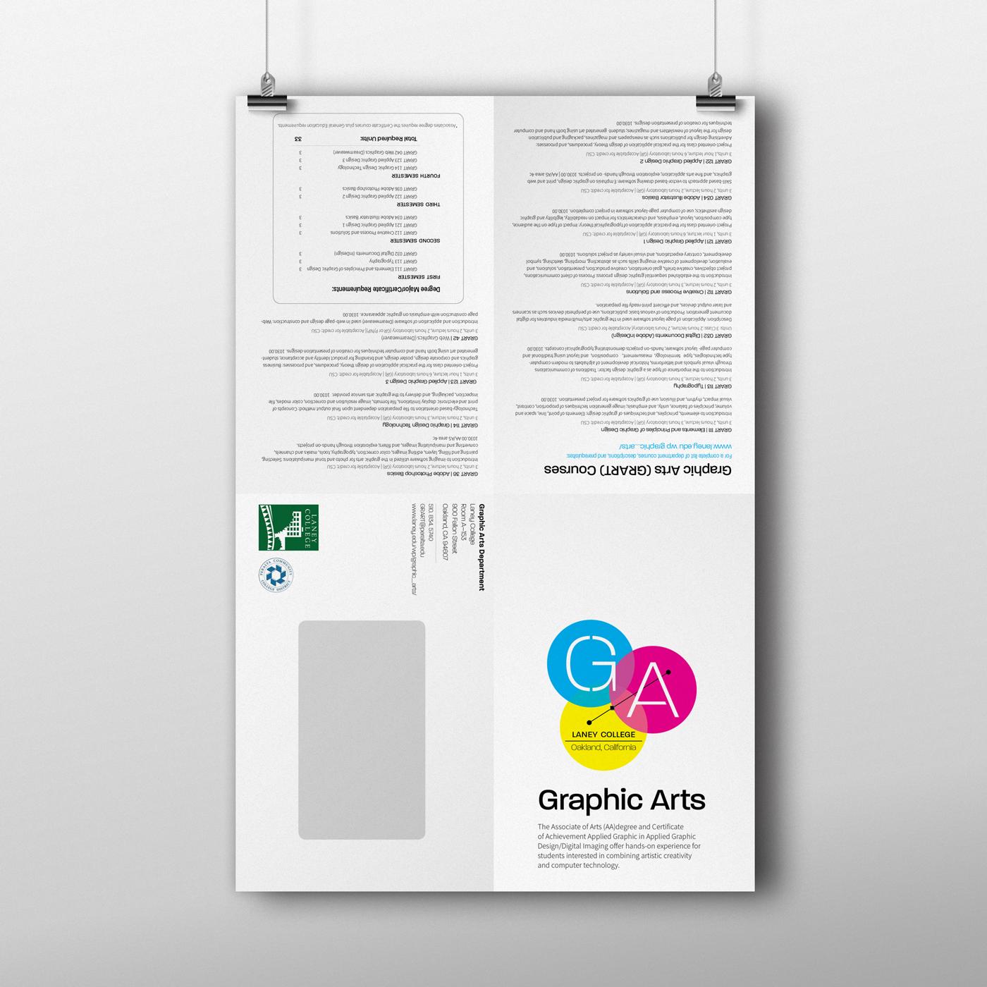 brand identity foldout brochure poster