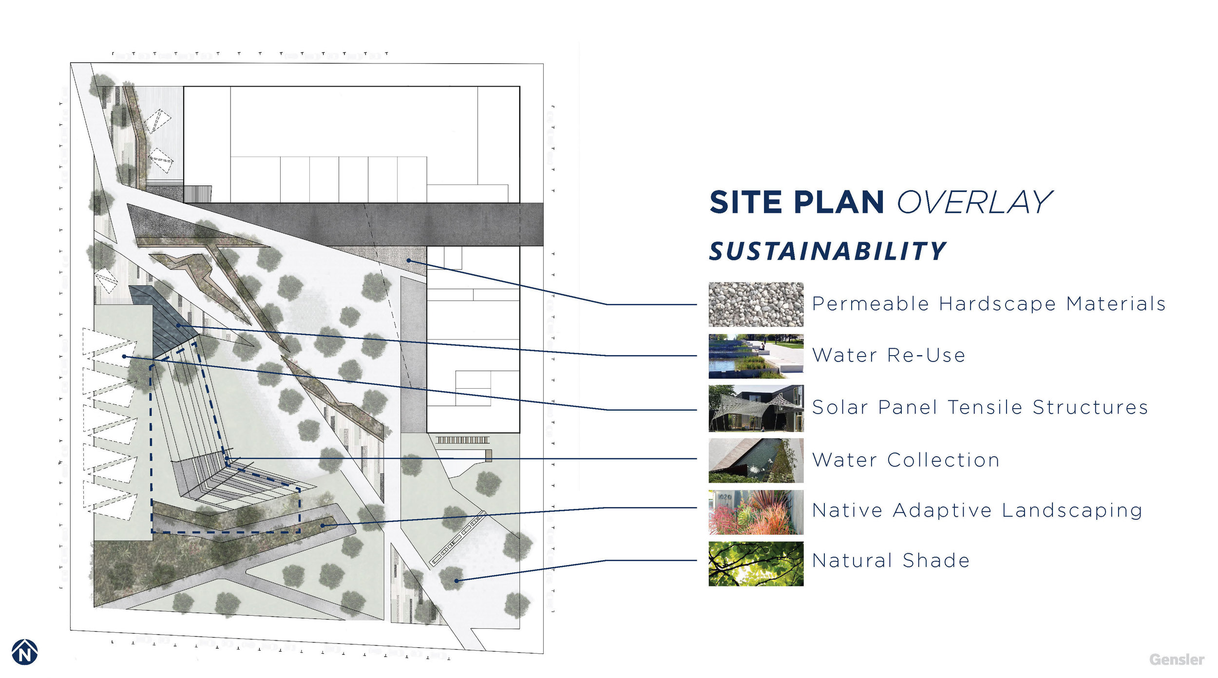 site plan - sustainability.jpg