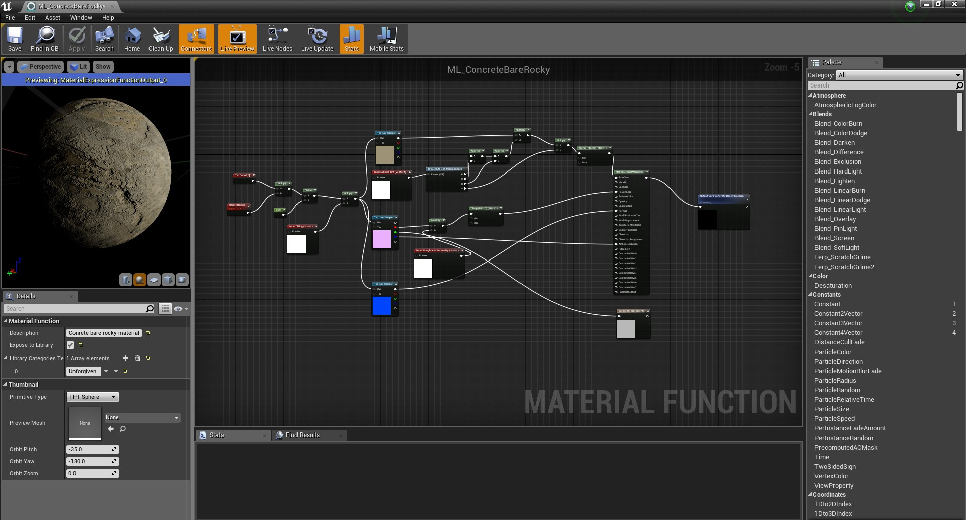 Overview of the material function