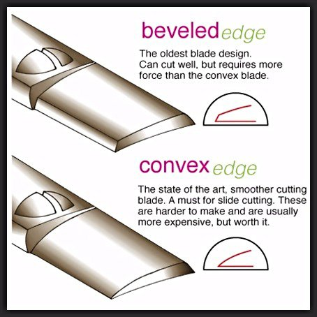 What's the Difference between Convex and Beveled Shears? - This image is a perfect and very clear visual. I get told by beauticians quite often that they don't know what type of shears they even have!