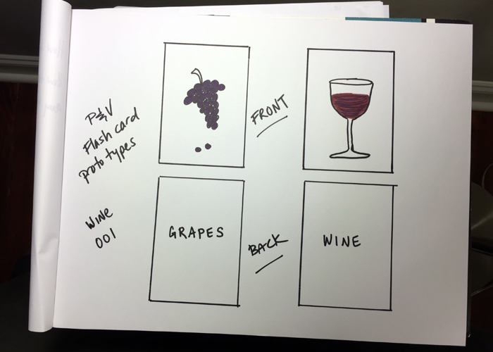 Pig&Vine wine flashcard prototypes. Learn wine the easy way!