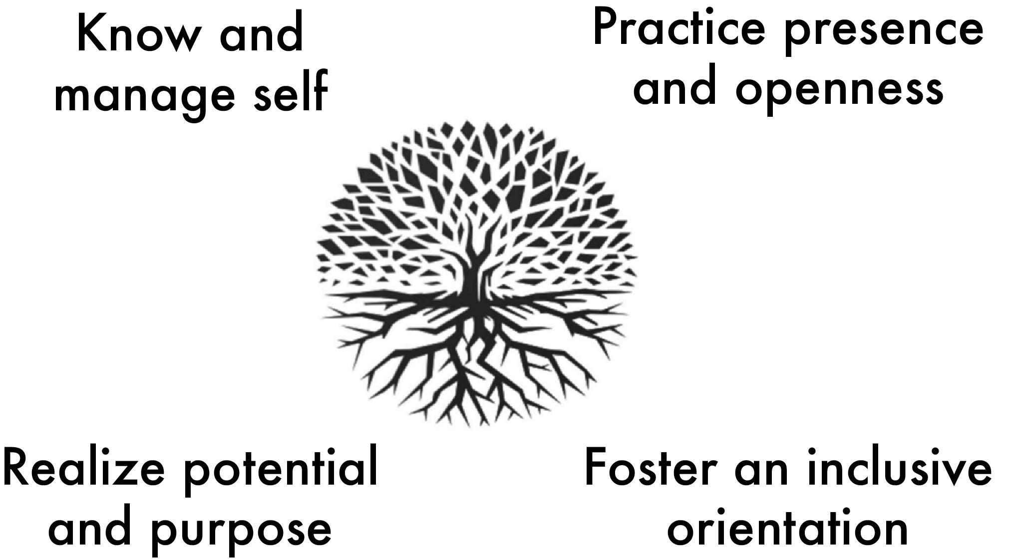 guidingprinciples.png