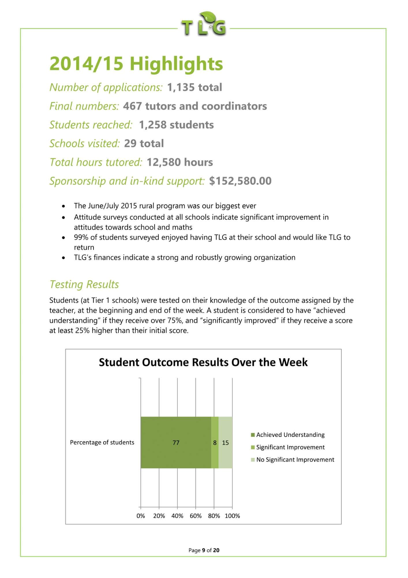 tlg-annual-report-FY14-09.jpg