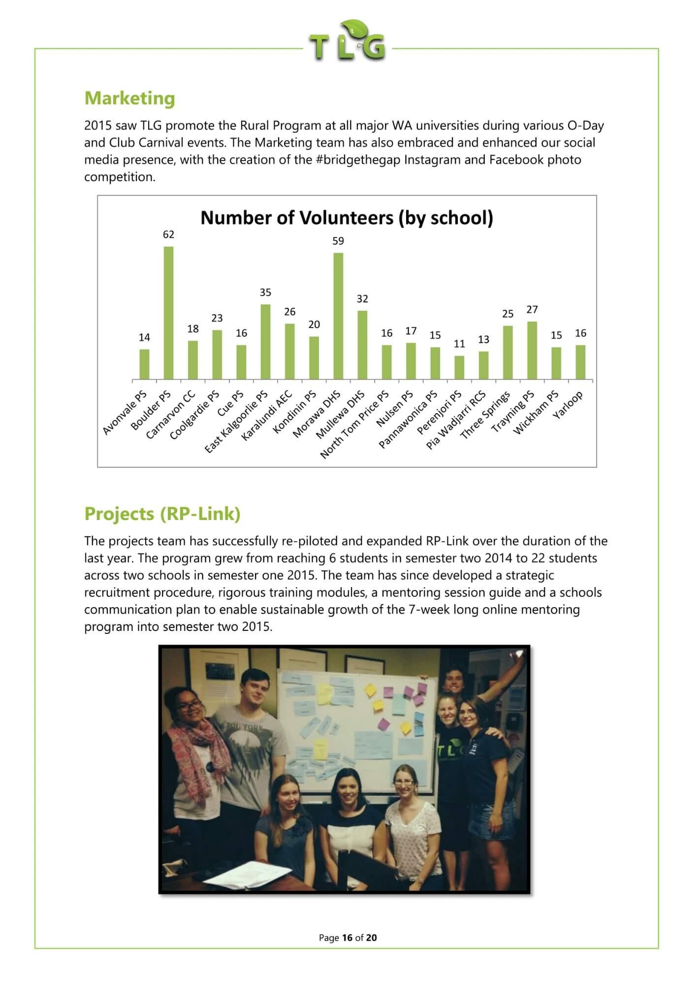 tlg-annual-report-FY14-16.jpg