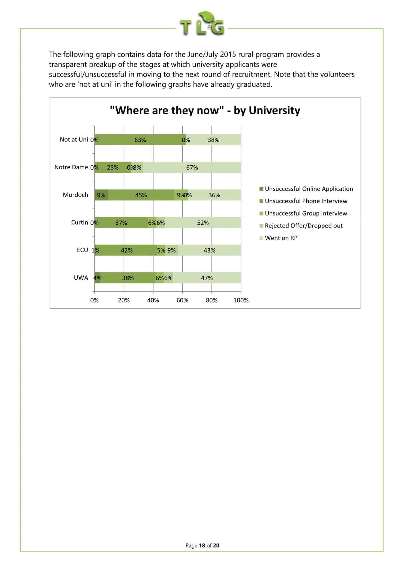 tlg-annual-report-FY14-18.jpg