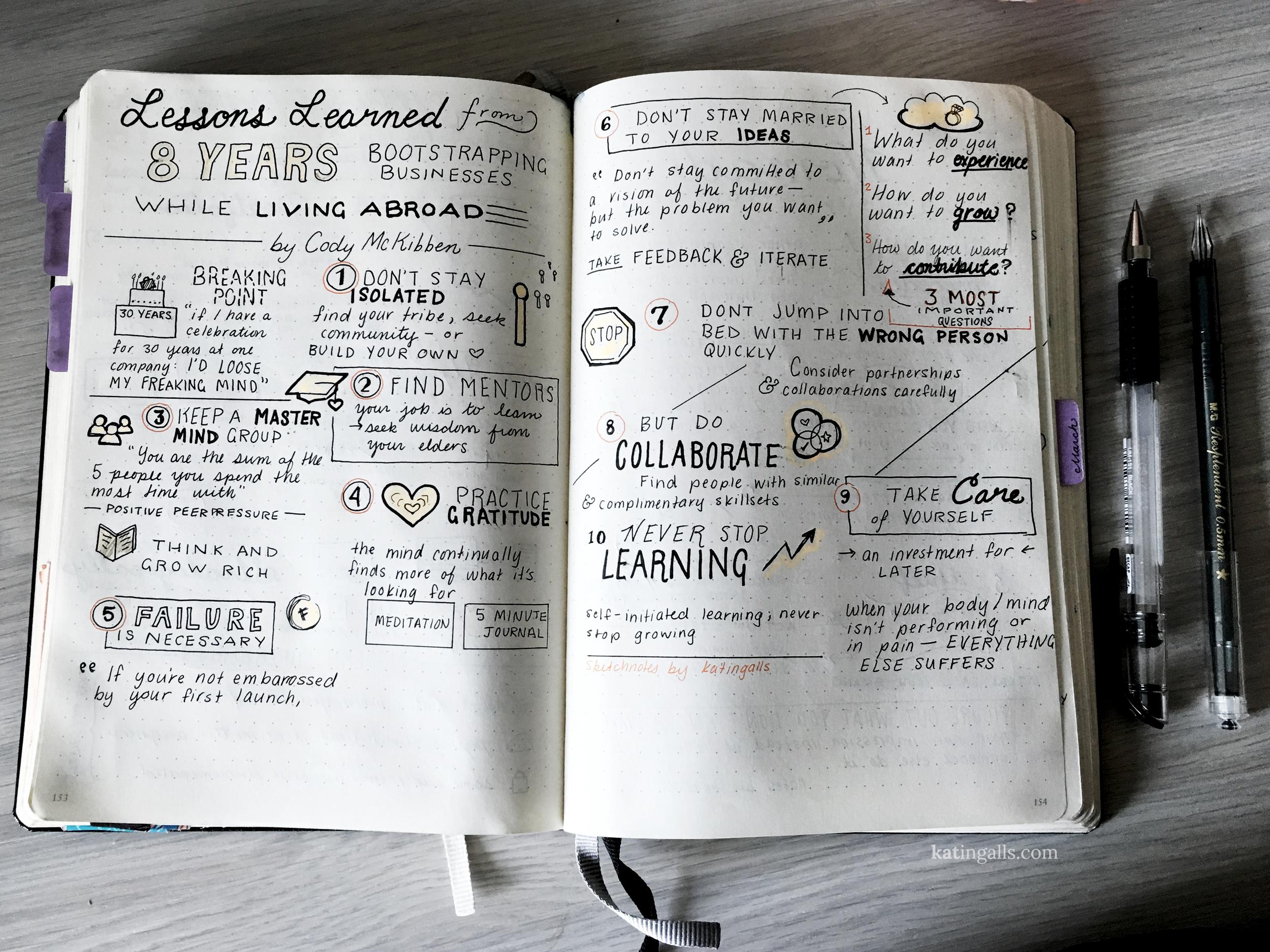 Sketchnotes from Digital Nomad Summit 2016 by Kat Ingalls // Talk by Cody McKibben