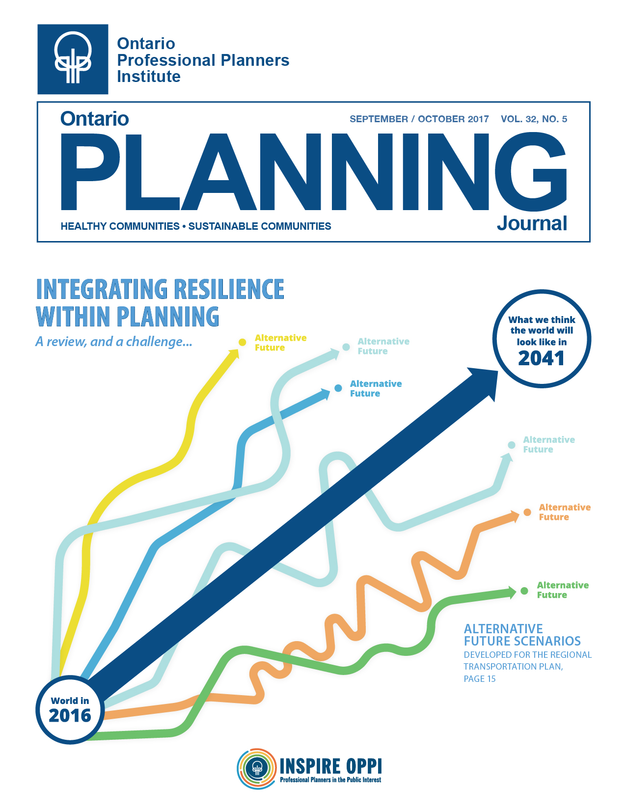 Graphic Featured on Ontario Planning Journal