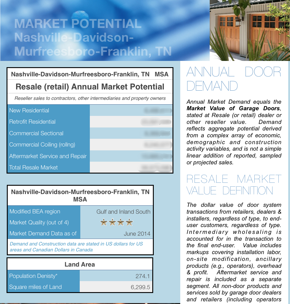 Sample page from Garage Door MArket Report.