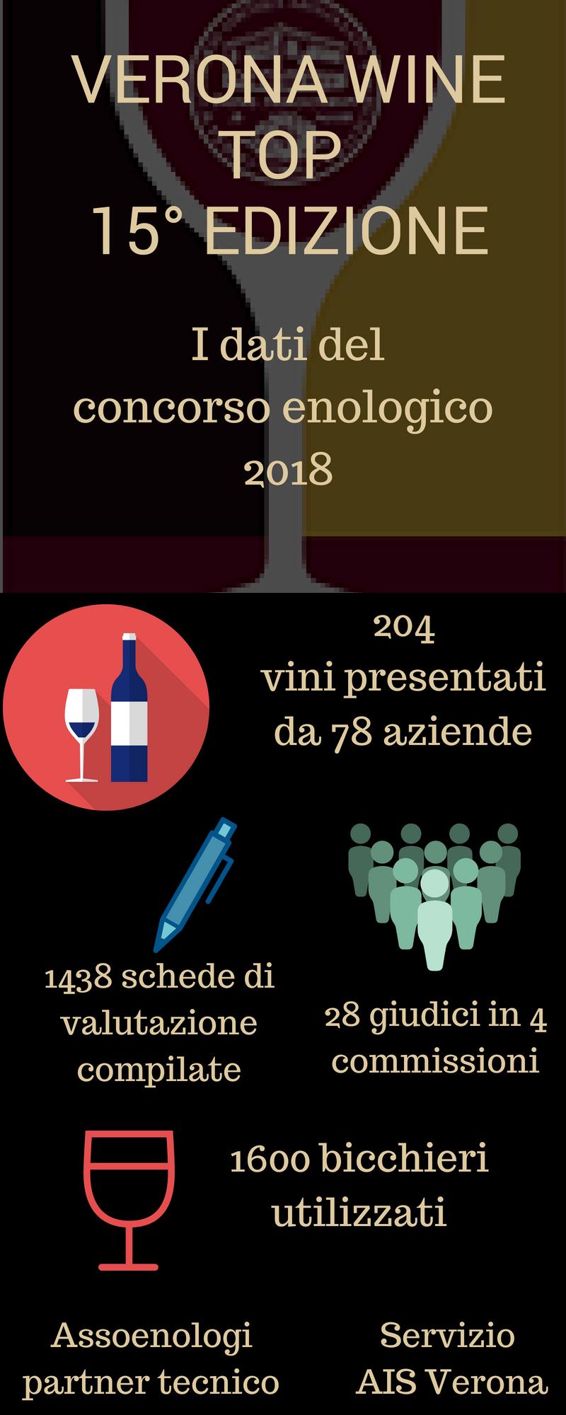 verona wine top 15° edizione.jpg
