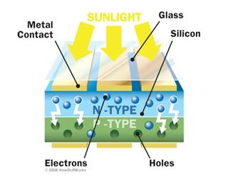 solar-panel-silicon.jpg