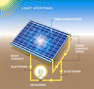 solar-photovoltaic-cells.jpg