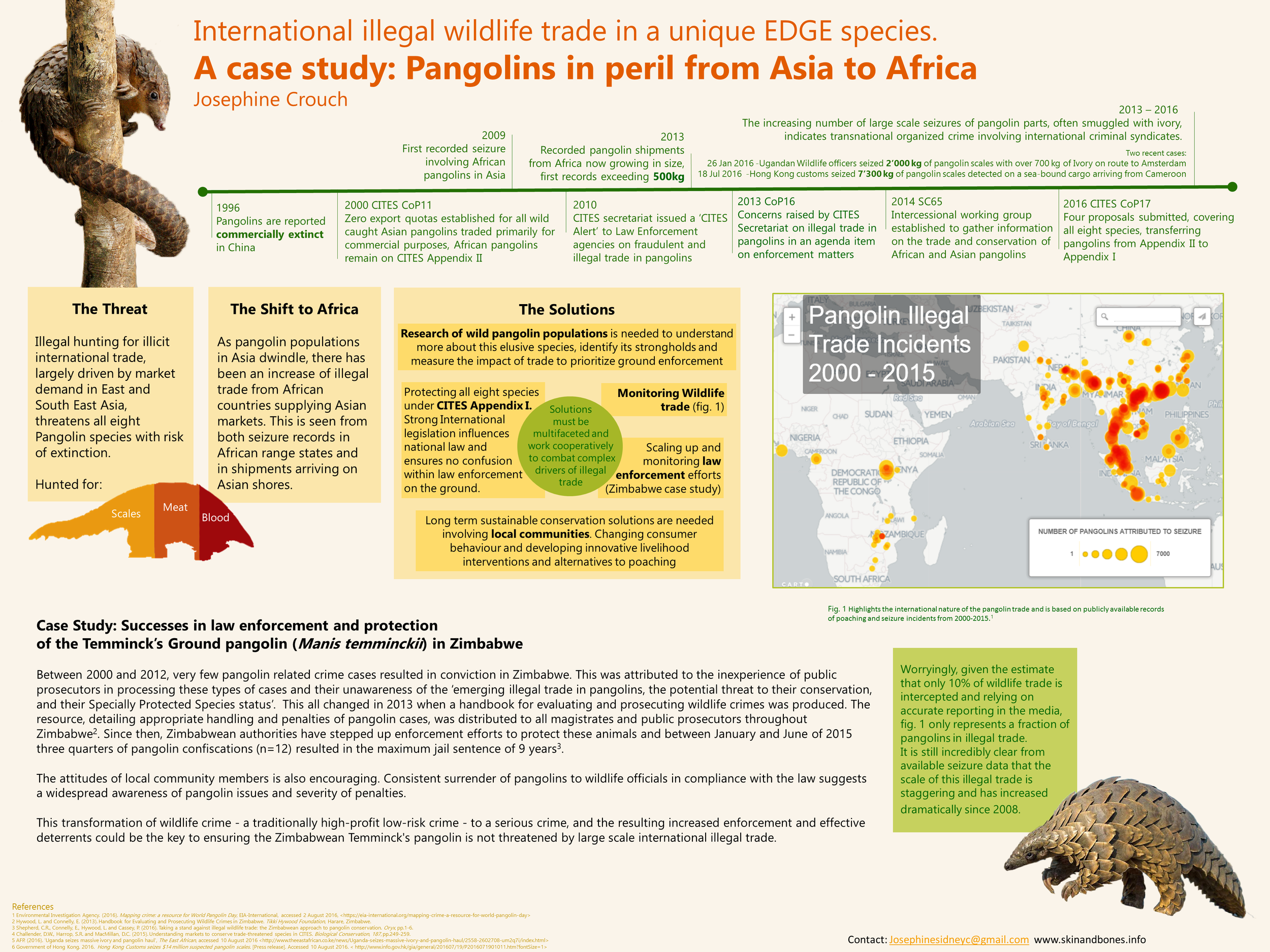 A modified poster presented at a side event during the 17th COP of CITES September 2016. Author Josephine Crouch