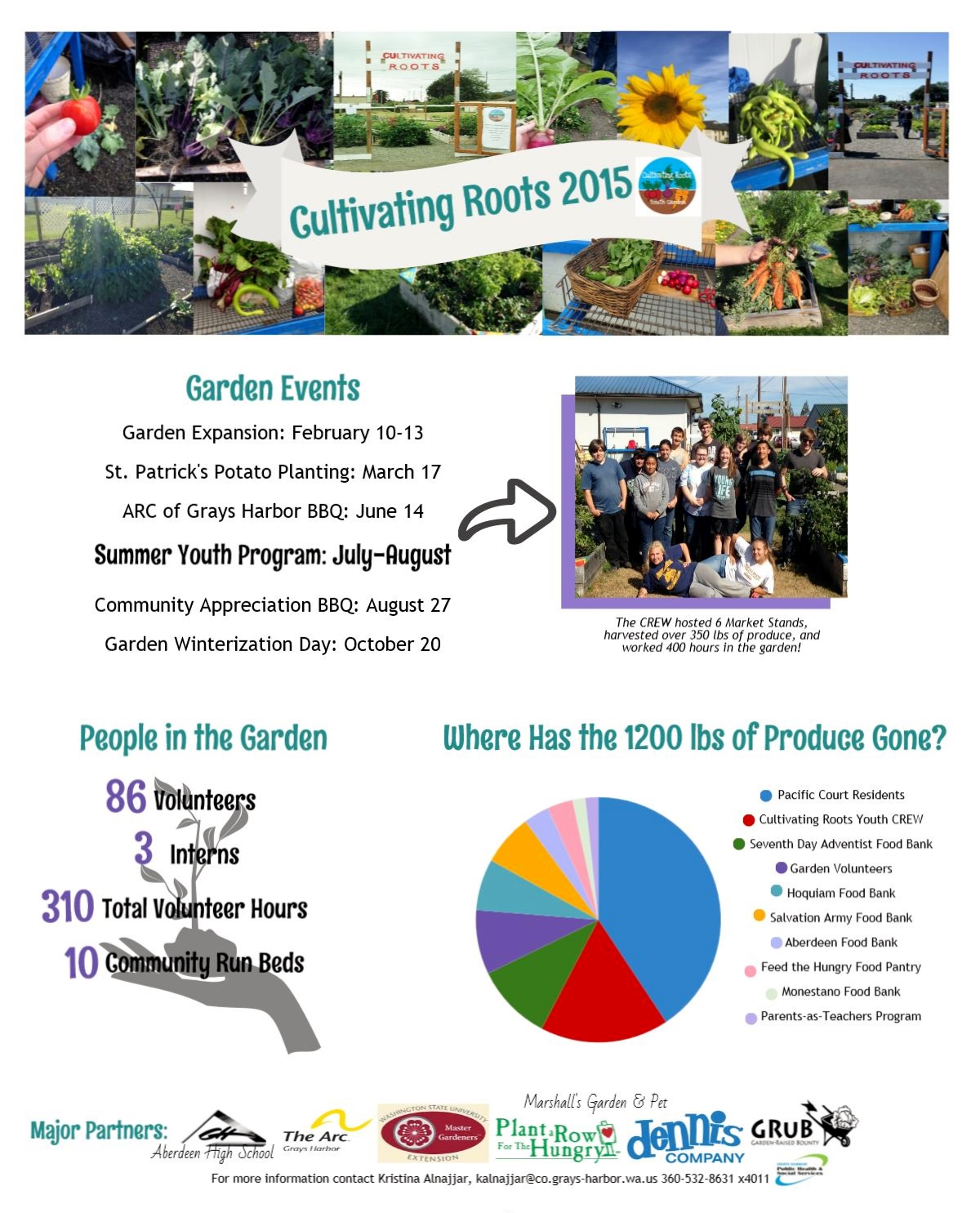 2015 Cultivating Roots Summary.jpeg