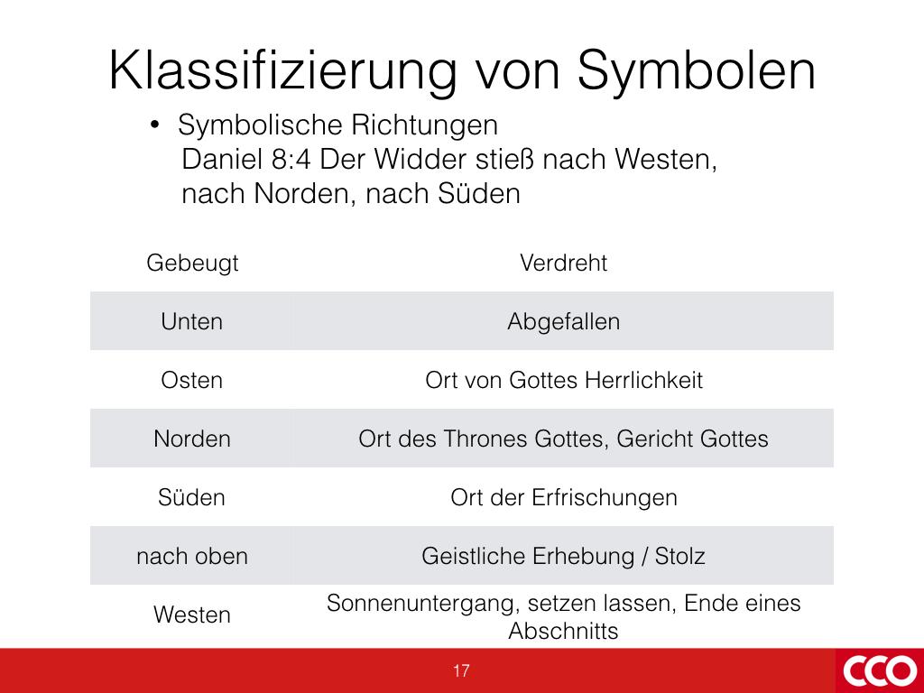 Auslegung der Symbolik.017.jpeg