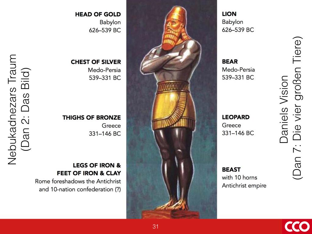 Die vier Weltreiche und das königreich Gottes.031.jpeg