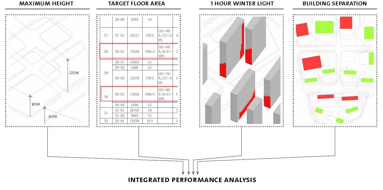 Diagram of analysis system