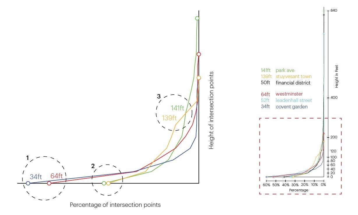 Fig 8 - Road Width Correlation