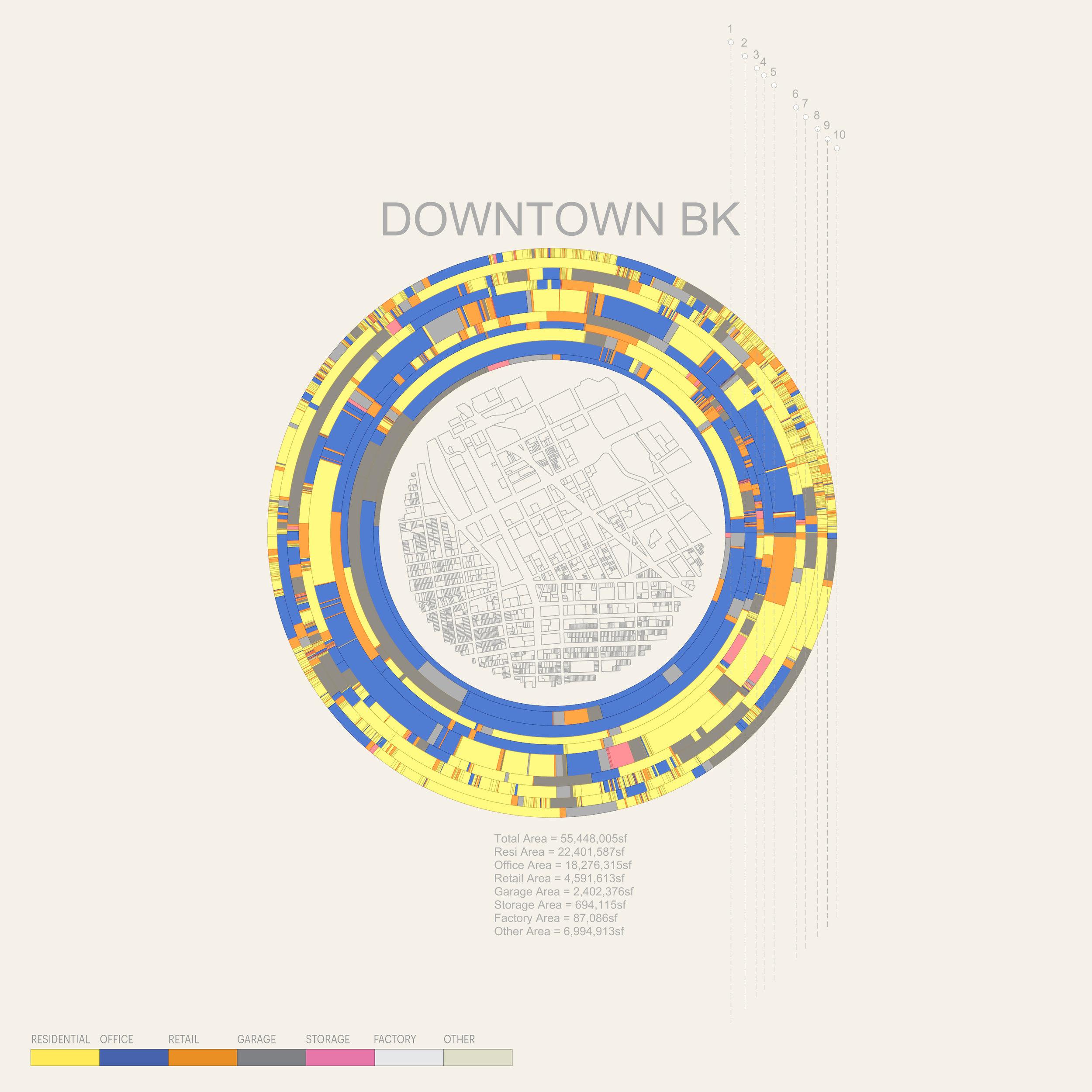Downtown_BK-01.jpg