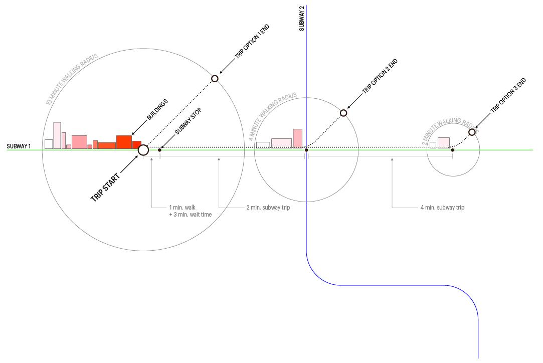 Fig 2 - Explanatory Diagram