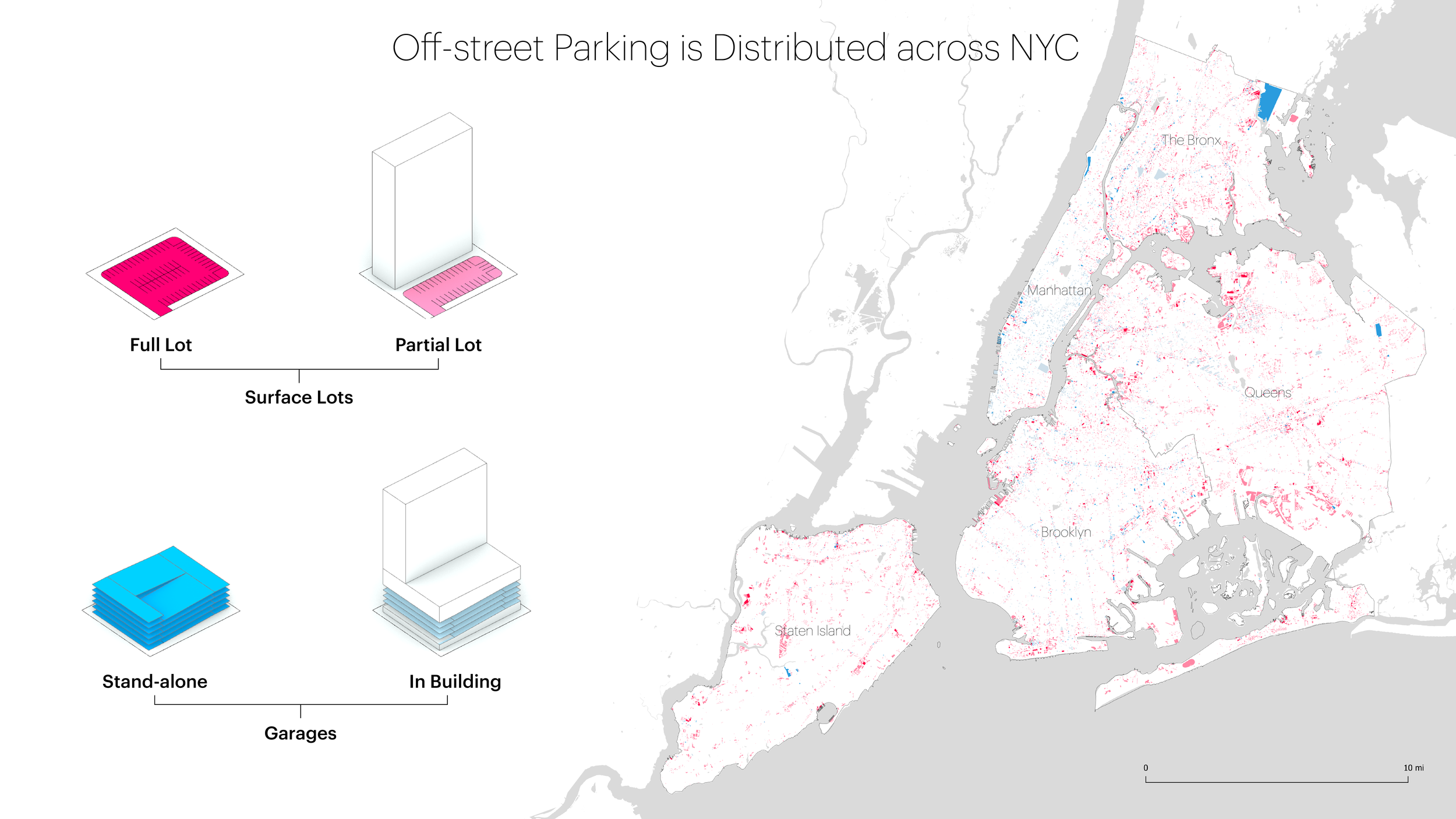 We categorized all of NYC's off-street parking into 4 types.