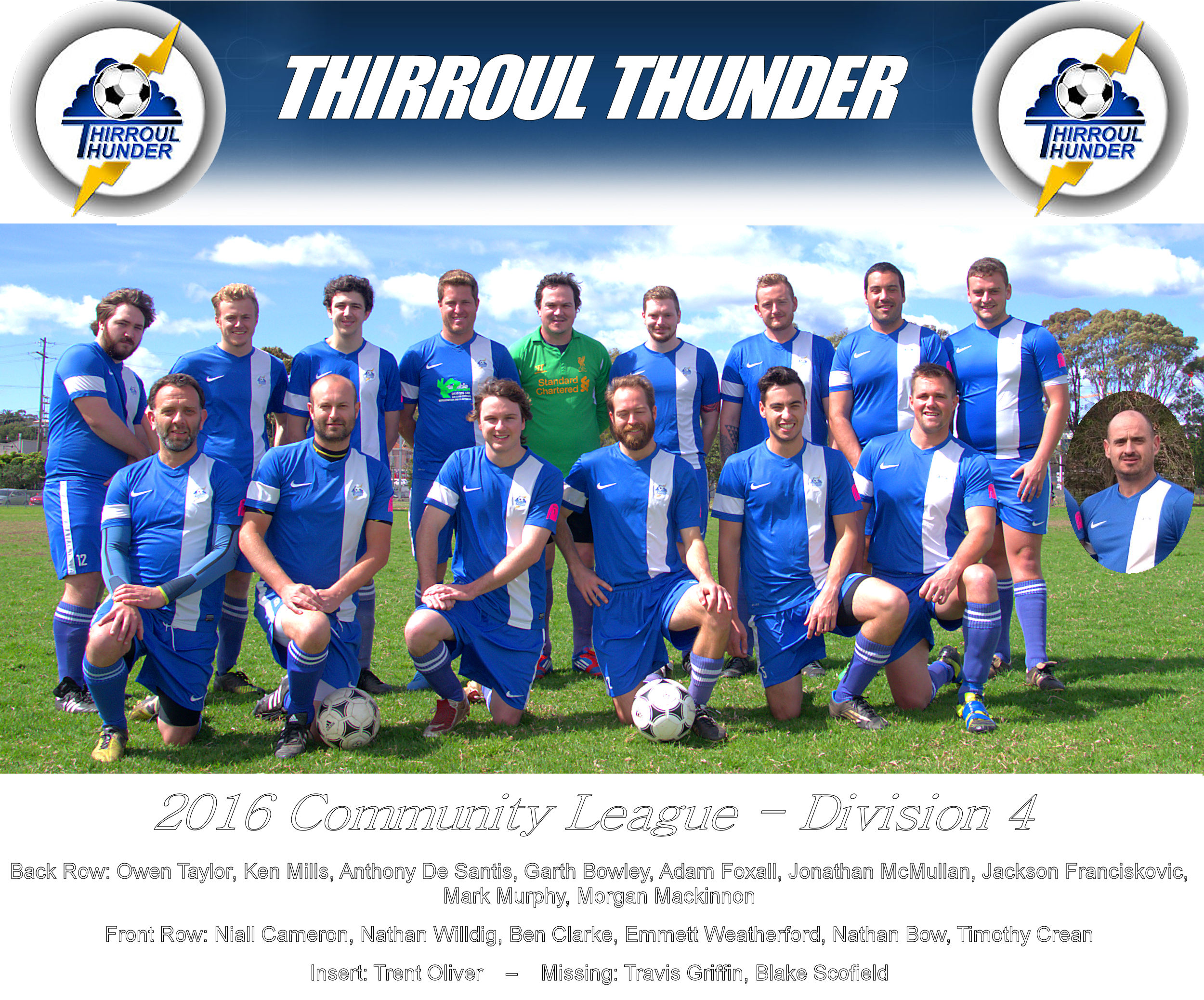 Thunder Blue Division 4 grand finalists