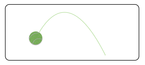 Objects with high gravitational potential energy will naturally fall back to a position with lower gravitational potential energy.