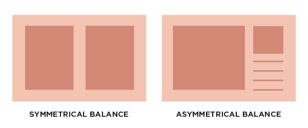 Symmetrical vs. Asymmetrical Balance