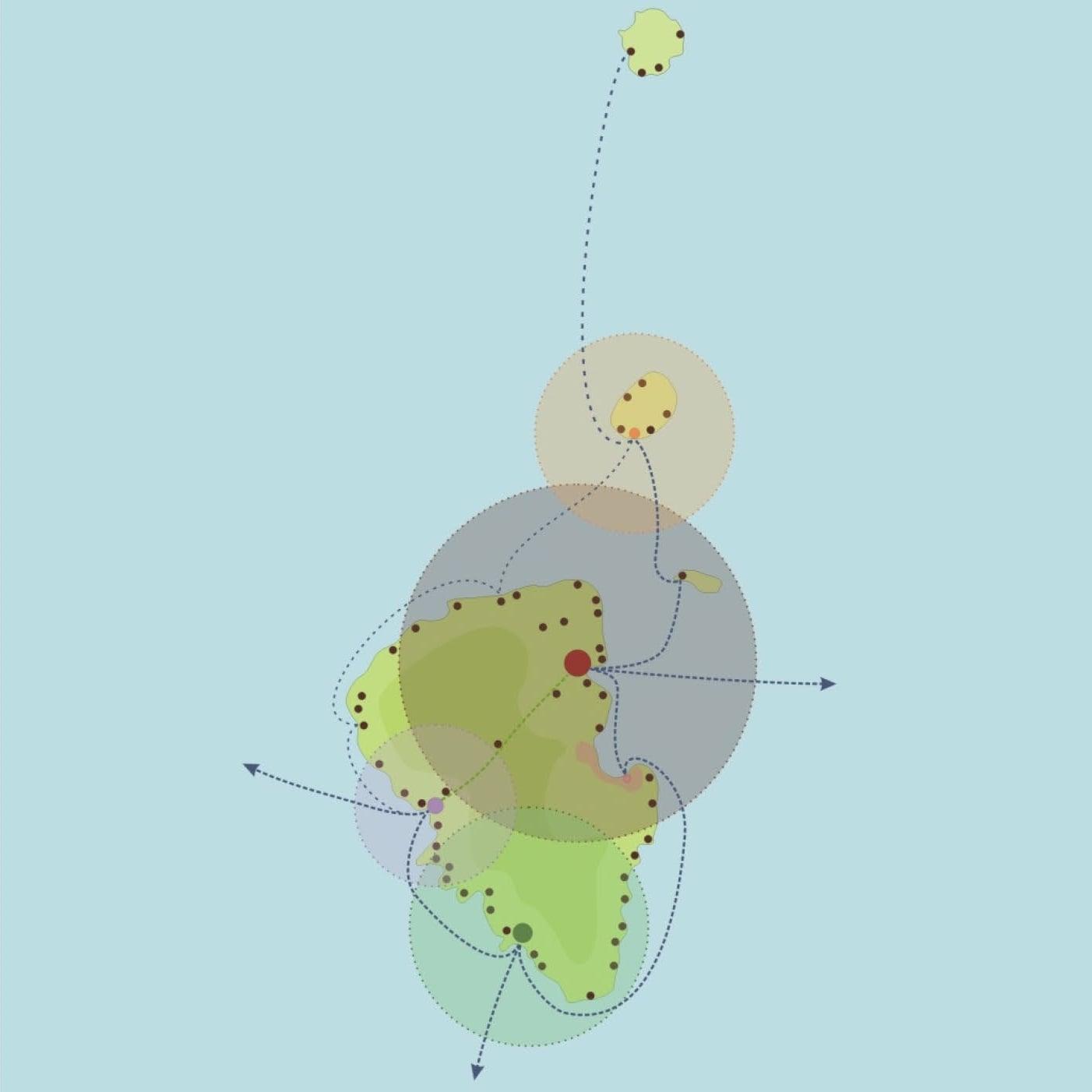 Lihir Island Group Strategy