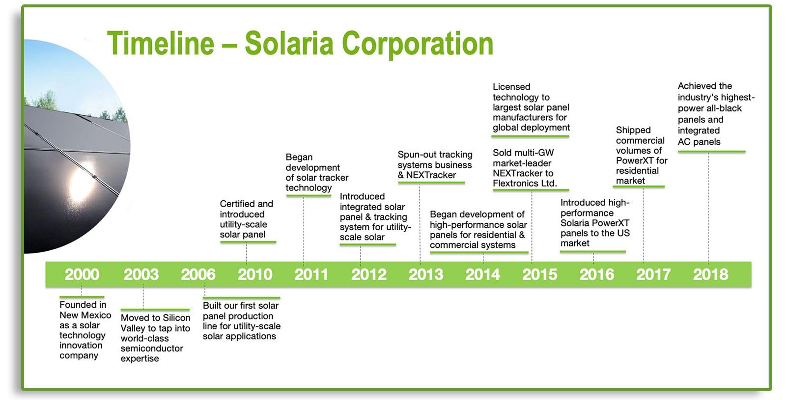 solariaTimeline-3.jpg