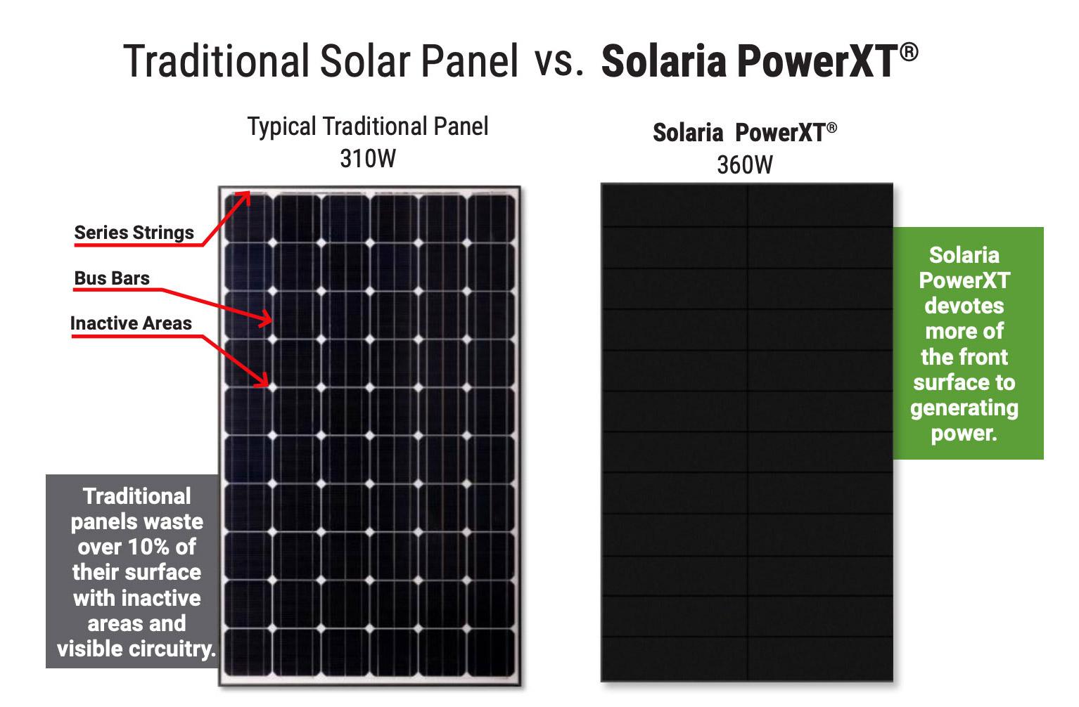 Traditional-vs-PowerXT.jpg