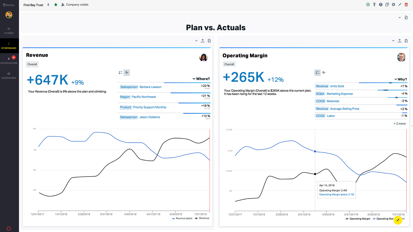 An example of how customers can get deeper insights with Stories.bi.