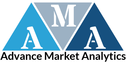 AMA-Logo Advance Market Analytics.png