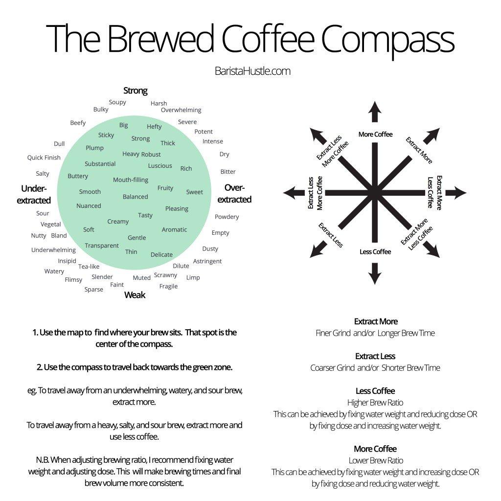 Coffee-Compass-1024x1024_1024x1024.jpg