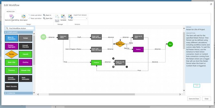 A Collabware CLM workflow