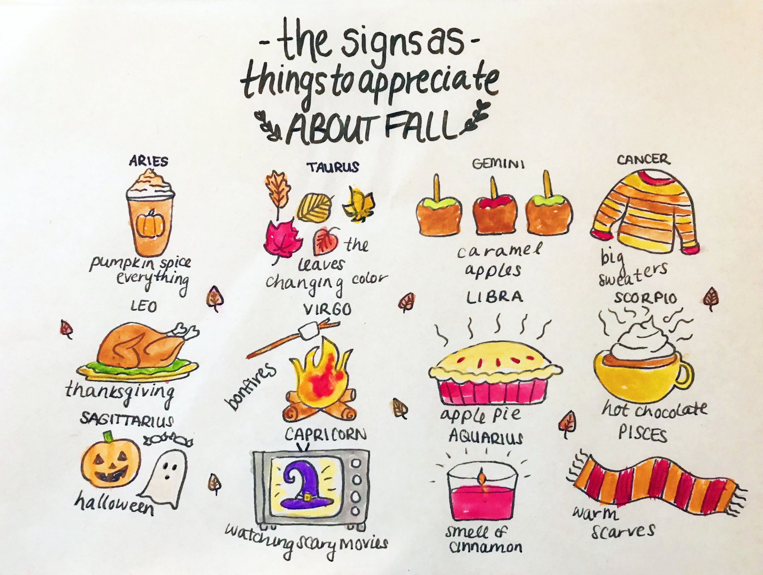 a casual appreciation post for autumn featuring the signs