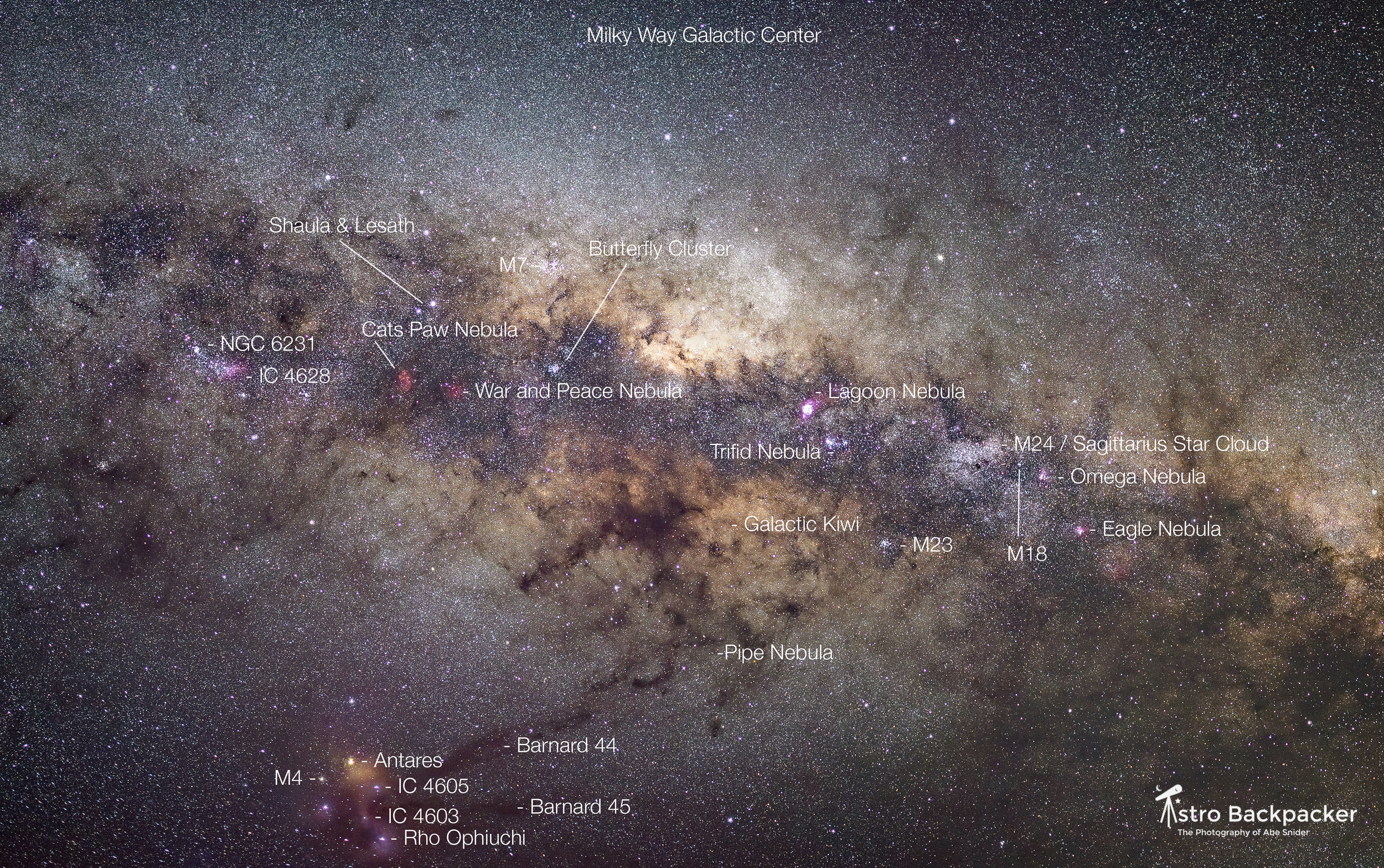 Galactic Core - Labeled
